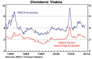 dividend-yield-2